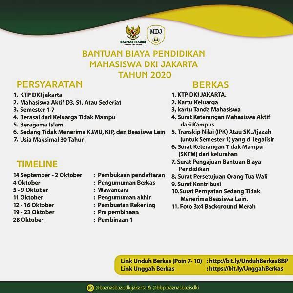 Program Beasiswa Bbp 2020 Dari Bazis Baznas Untuk Masyarakat Dki Jakarta