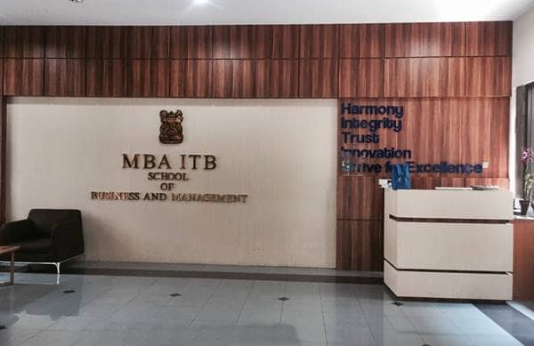 Sekolah Pascasarjana Mba Itb School Of Bussiness And Management
